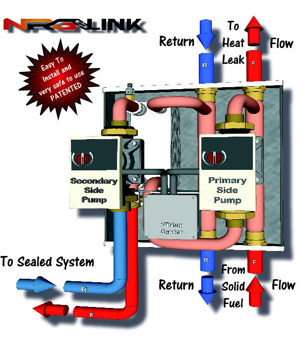 NRG Link Inter-Connects Sealed & Open Heating Systems