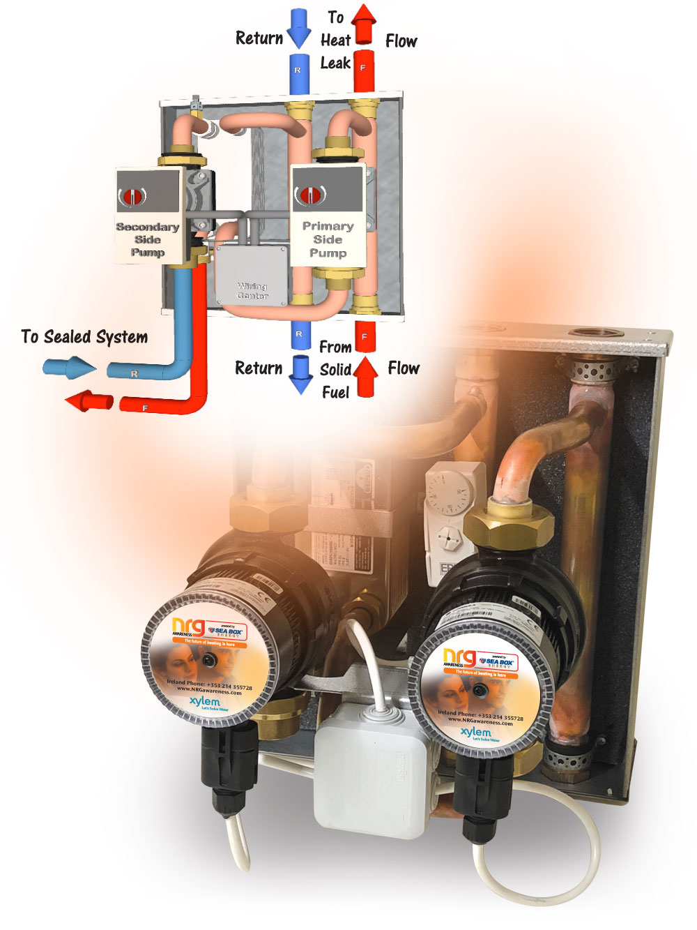 NRG Link - Interlinking Heating Solution