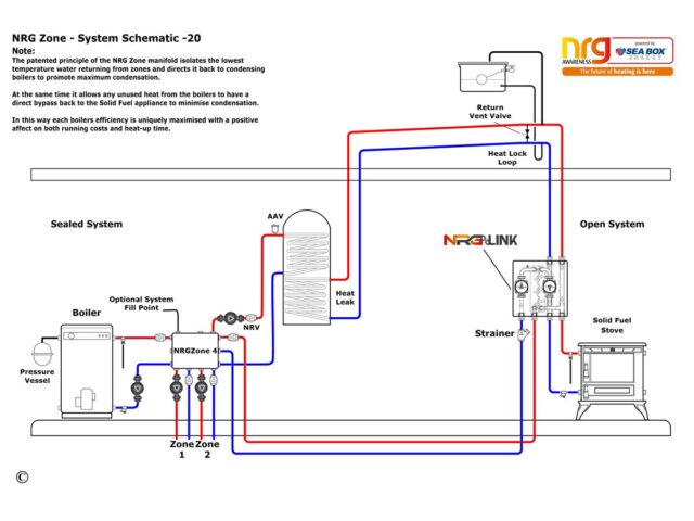 Oil boiler and a solid fuel stove, two central heating zones and a domestic hot water (DHW) cylinder
