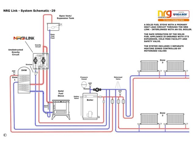 Open and sealed system where the oil boiler and a solid fuel stove, two central heating zones and a domestic hot water (DHW) cylinder