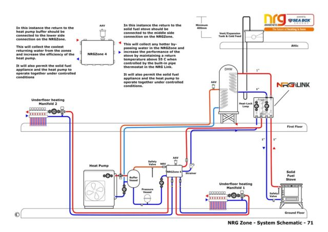 Open and sealed system with a heat pump and a solid fuel stove, two underfloor heating zones and domestic hot water (DHW) cylinder